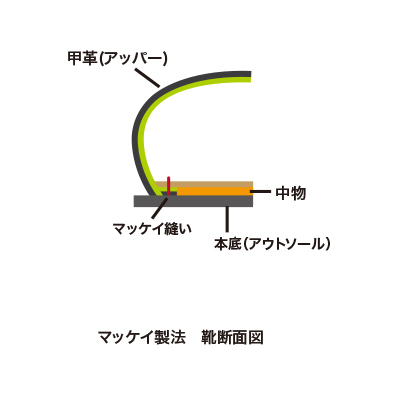 seiho5.jpg